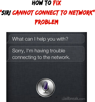 How To Fix Siri Not Working Problem On iPhone 4S [Network ...