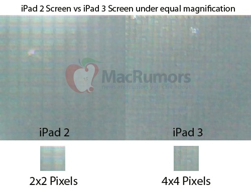 iPad 2S/iPad 3 Retina Display