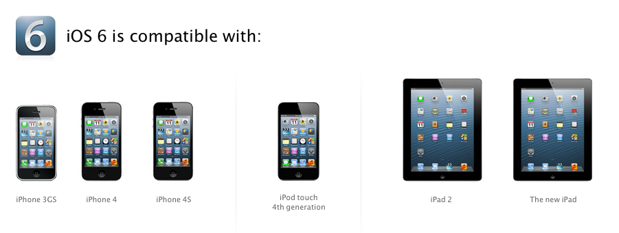 iOS 6 compatibility guide