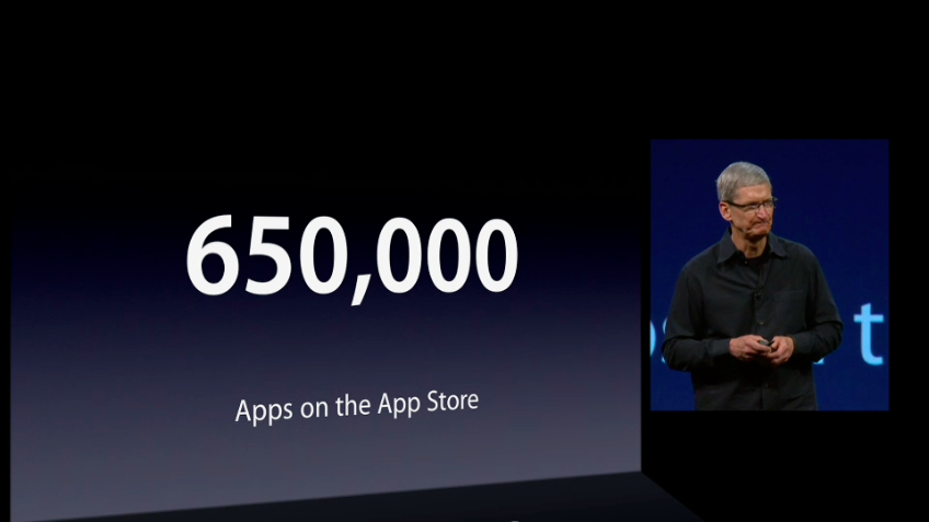 Over 400,000 Apps In The Apple App Store Have Zero Downloads