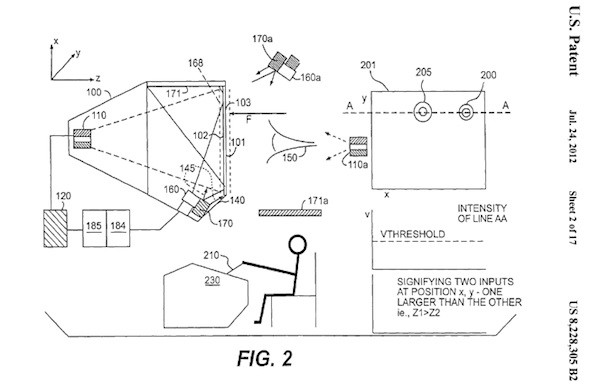Apple 1995 Multitouch Patent