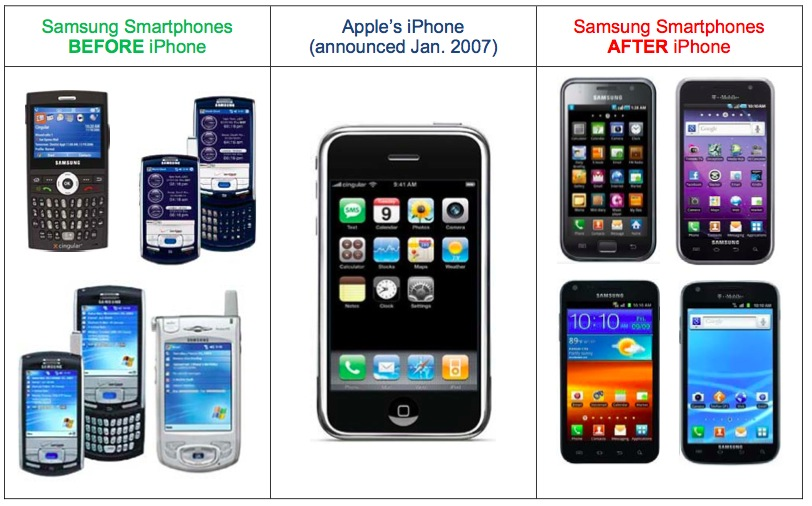 Apple VS Samsung Court Battle