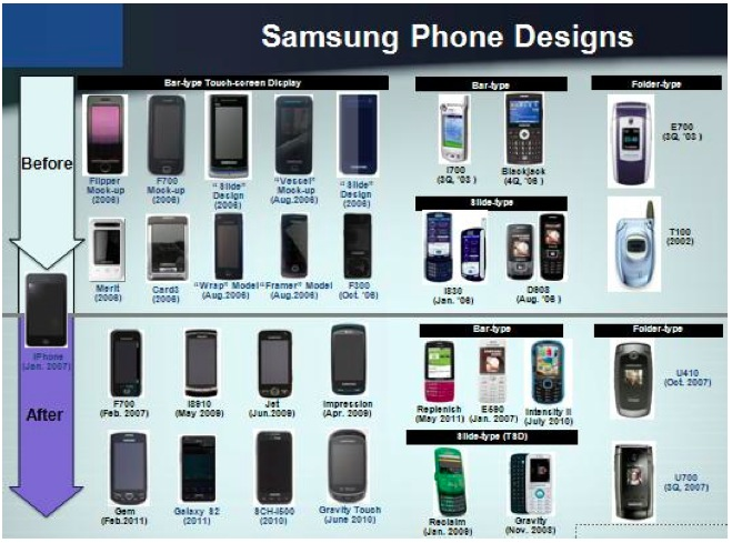 Samsung VS Apple Court Battle