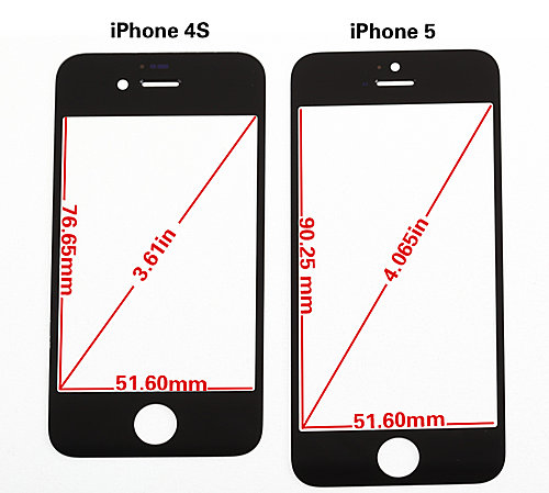 iPhone 4S and Leaked iPhone 5 Front Panels Compared