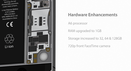iPhone 5 Hardware Specs