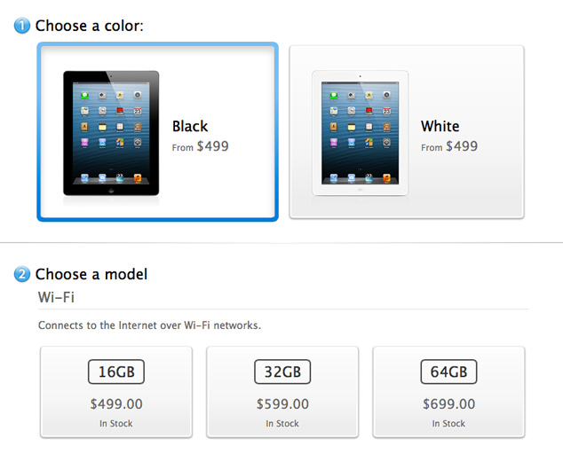 4th Generation iPad In Stock