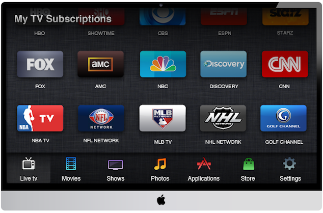 LiveTV Subscriptions Apple TV concept