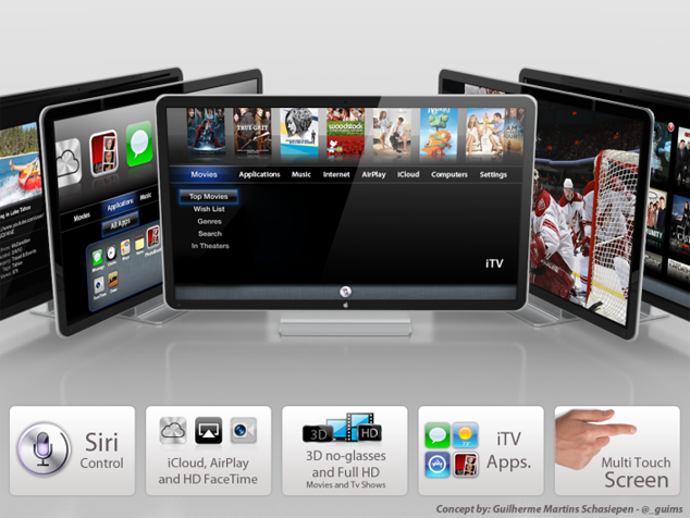 "Apple Could Be Testing The ""iTV"" In Asia, For Release In 2013"