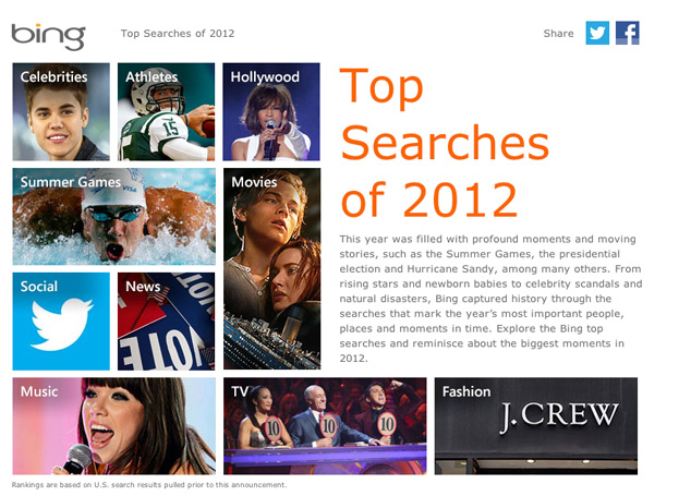 Bing Top Searches 2012