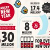Angry-Birds-Infographic-