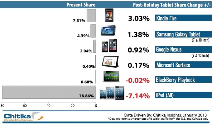 Tablet-web-usage