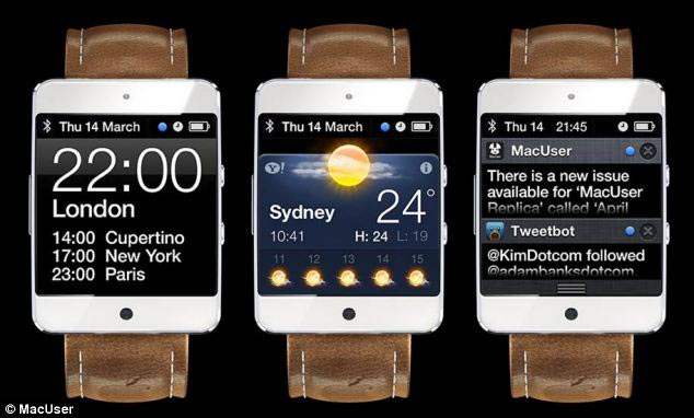 Apple-iWatch-MacUser-Concept