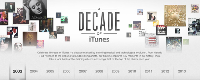 Apple Shares The Biggest iTunes Milestones Over The Last 10 Years As It Celebrates A Decade Of iTunes