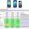 Galaxy-S-IV-and-iPhone-5-Display-Shootout