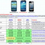 The Battle Of The Displays: Galaxy S IV Versus The iPhone 5