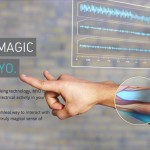 The Coolest Thing You Will See Today: The MYO Motion Control Armband [VIDEO]