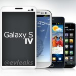 Samsung's Galaxy S IV Will Let You Scroll Pages Using Eye Movement
