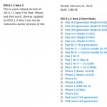Apple Seeds iOS 6.1.3 Beta 2 To Developers With Lockscreen Bypass Bug Fix