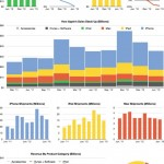 apple-earnings-charts-june2013