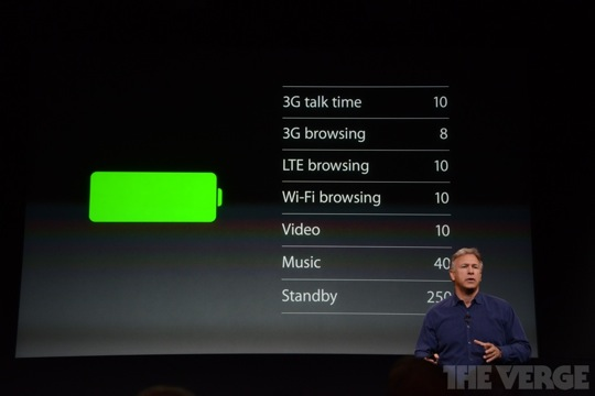 iPhone 5S Battery Life