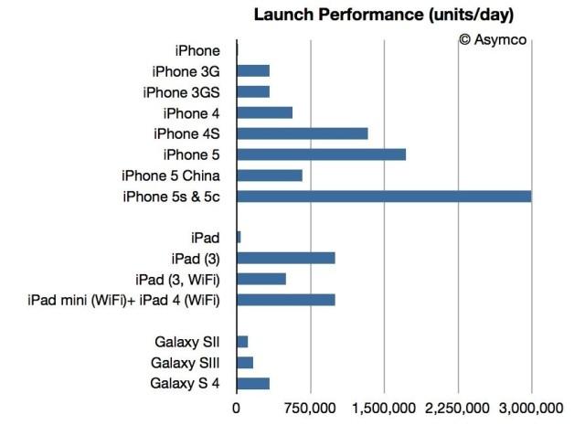 iPhone5slaunch-640x477