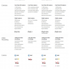 iPad Air Vs iPad Mini 2 With Retina Display Vs iPad 2 Vs iPad Mini [Comparison Chart]