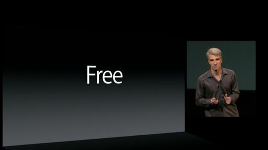 OS X Mavericks Free Download