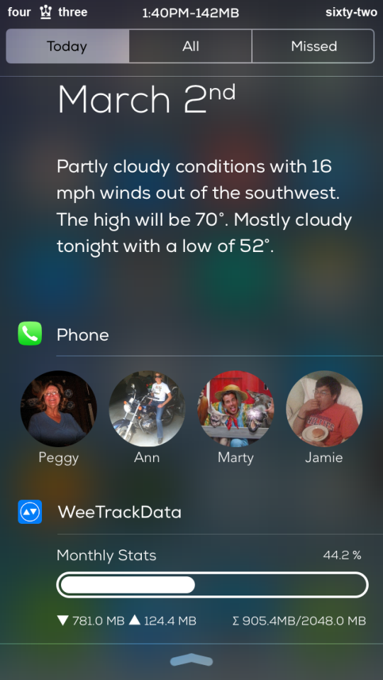 WeeTrackData7 For Notification Center Cydia Tweak