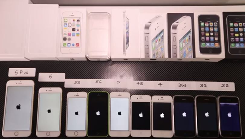 Gambar. IPhone 2G sampai iPhone 6 Plus