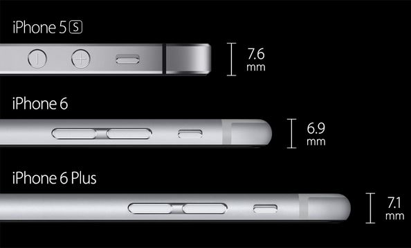 iphone-6-thickness