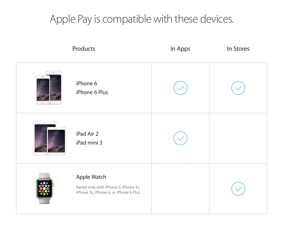 Apple-Pay-compatibility