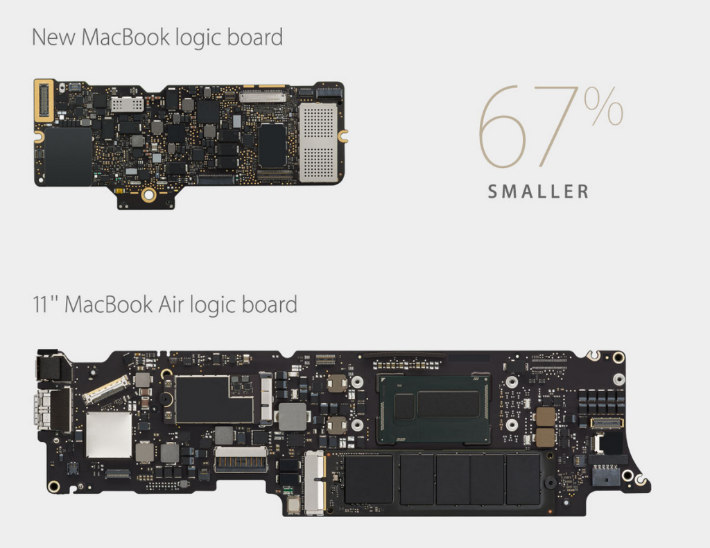 2015-MackBook-logic-board