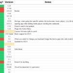 List Of Jailbreak Tweaks Compatible With iOS 9
